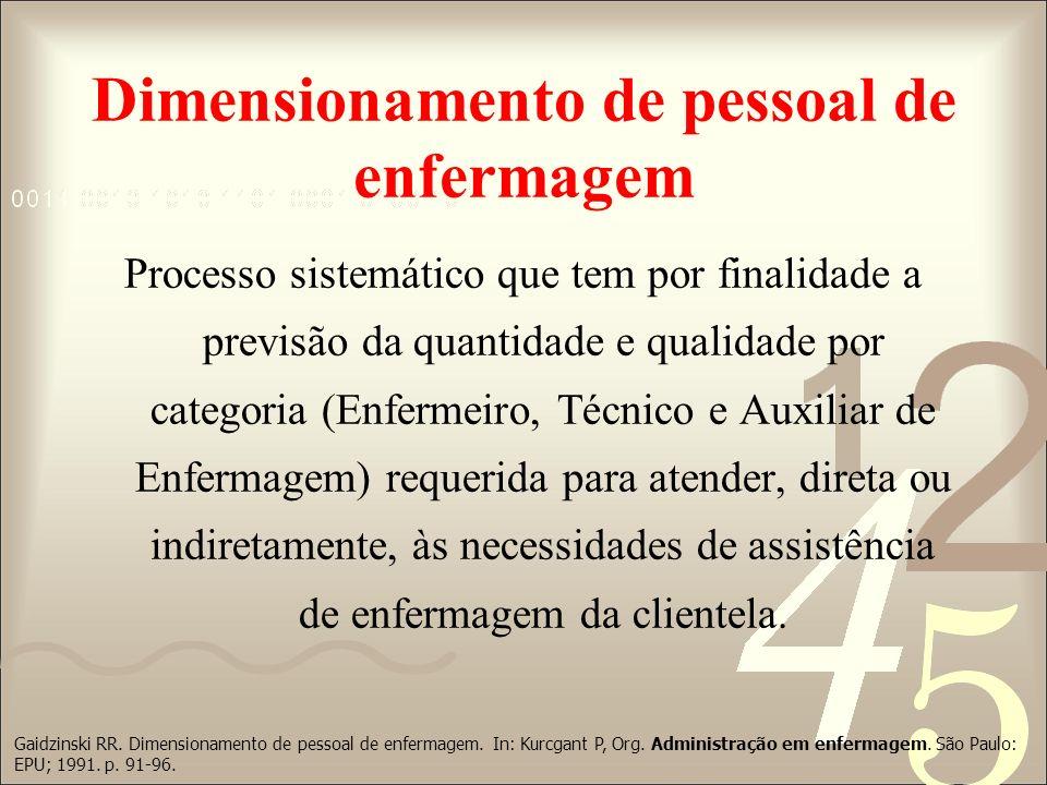 Dimensionamento de pessoal de enfermagem Processo sistemático que tem por finalidade a previsão da quantidade e qualidade por categoria (Enfermeiro, T
