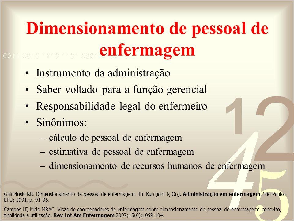 Dimensionamento de pessoal de enfermagem Instrumento da administração Saber voltado para a função gerencial Responsabilidade legal do enfermeiro Sinôn