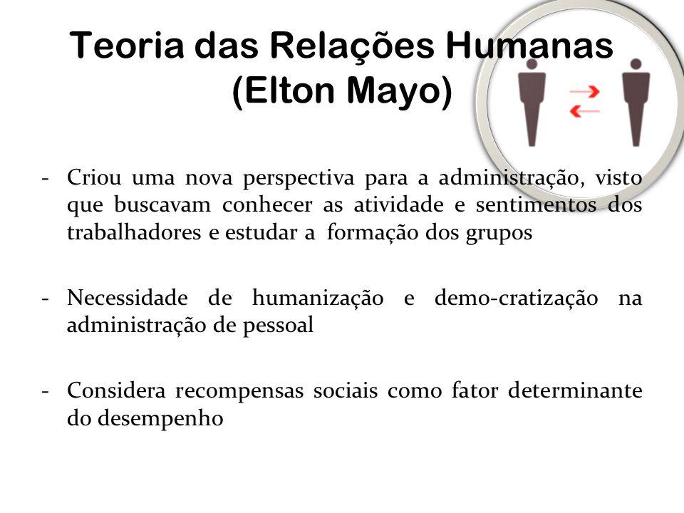 Teoria das Relações Humanas (Elton Mayo) -Criou uma nova perspectiva para a administração, visto que buscavam conhecer as atividade e sentimentos dos