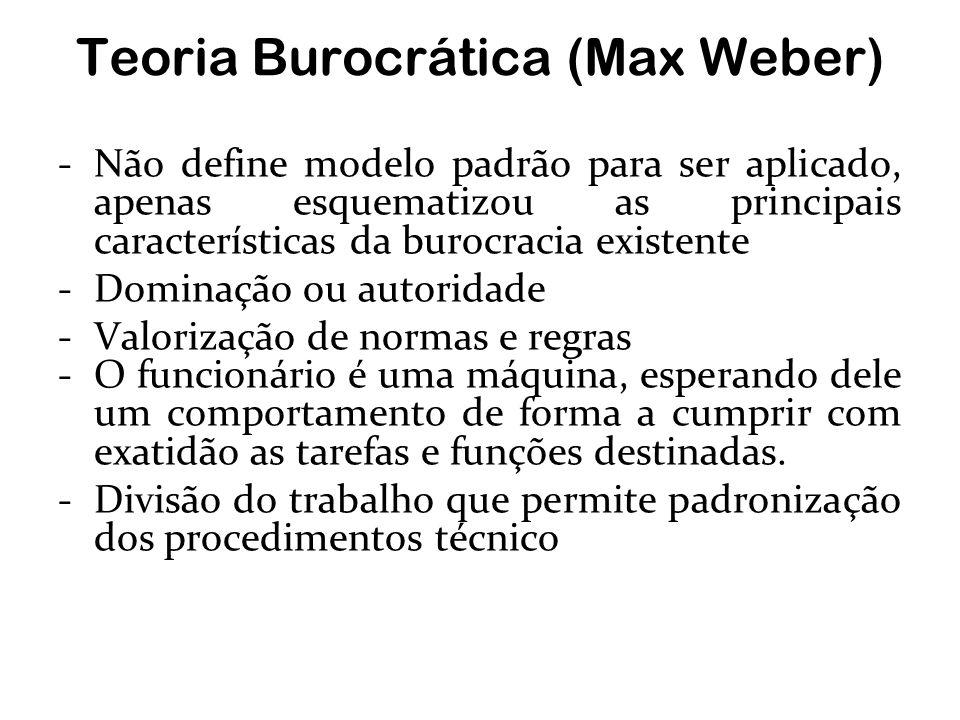 Teoria Burocrática (Max Weber) -Não define modelo padrão para ser aplicado, apenas esquematizou as principais características da burocracia existente