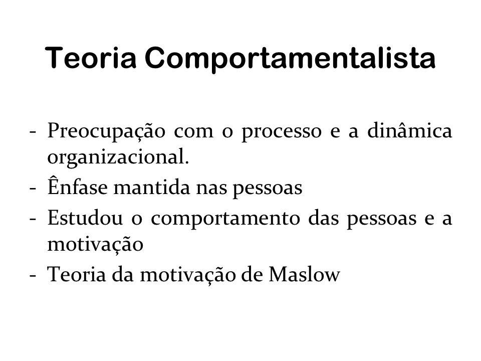 Teoria Comportamentalista -Preocupação com o processo e a dinâmica organizacional. -Ênfase mantida nas pessoas -Estudou o comportamento das pessoas e