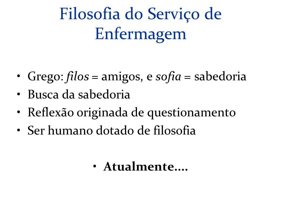 Filosofia do Serviço de Enfermagem Grego: filos = amigos, e sofia = sabedoria Busca da sabedoria Reflexão originada de questionamento Ser humano dotad