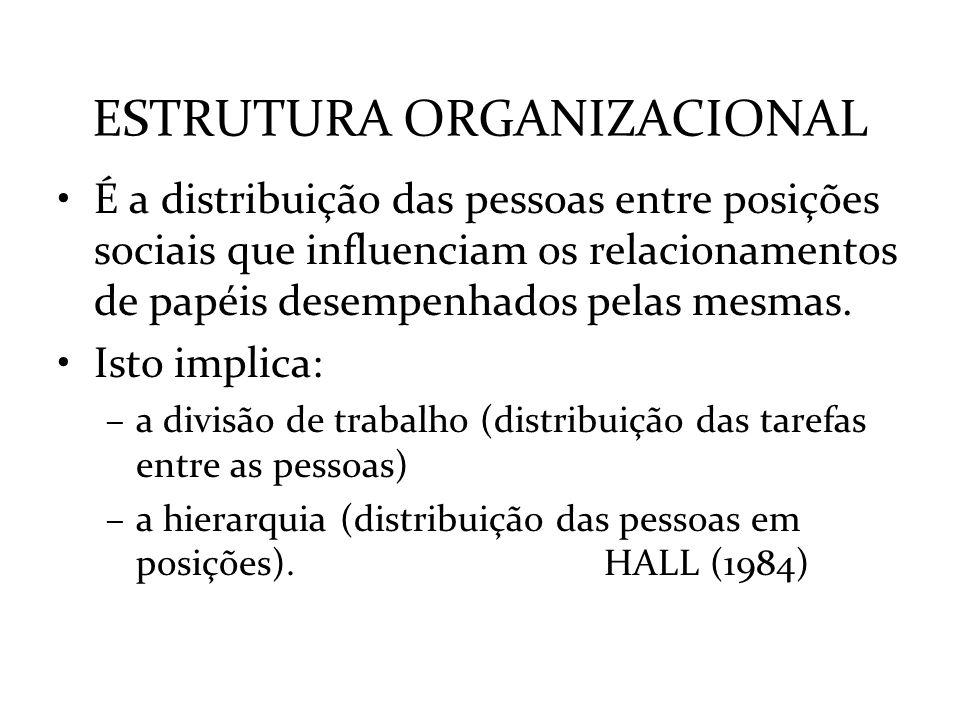 ESTRUTURA ORGANIZACIONAL É a distribuição das pessoas entre posições sociais que influenciam os relacionamentos de papéis desempenhados pelas mesmas.