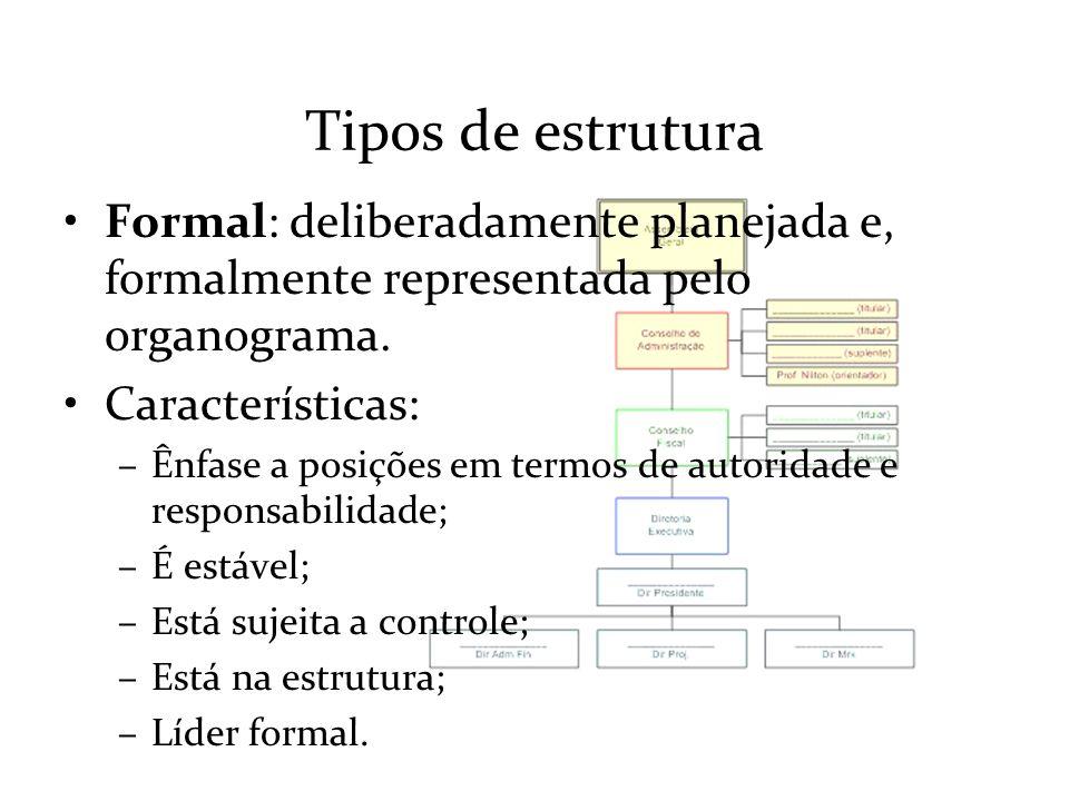 Tipos de estrutura Formal: deliberadamente planejada e, formalmente representada pelo organograma. Características: –Ênfase a posições em termos de au