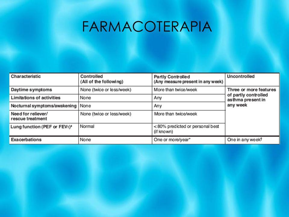 FARMACOTERAPIA