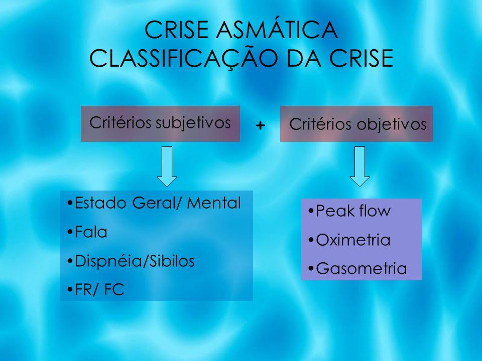CRISE ASMÁTICA CLASSIFICAÇÃO DA CRISE Critérios subjetivos Critérios objetivos + Peak flow Oximetria Gasometria Estado Geral/ Mental Fala Dispnéia/Sib