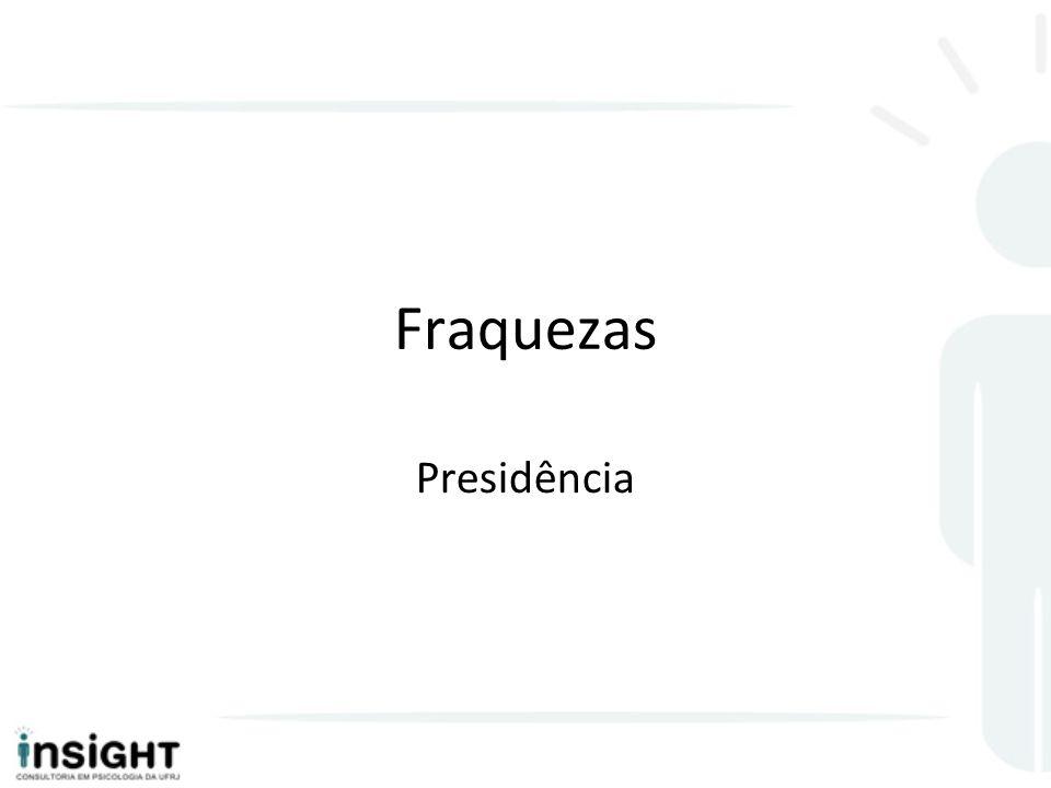 Fraquezas Presidência