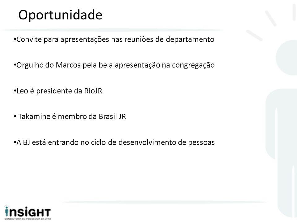 Oportunidade Convite para apresentações nas reuniões de departamento Orgulho do Marcos pela bela apresentação na congregação Leo é presidente da RioJR
