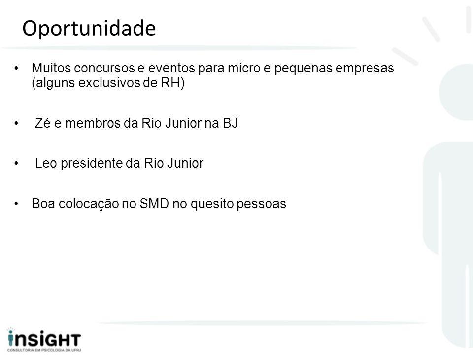 Oportunidade Muitos concursos e eventos para micro e pequenas empresas (alguns exclusivos de RH) Zé e membros da Rio Junior na BJ Leo presidente da Rio Junior Boa colocação no SMD no quesito pessoas