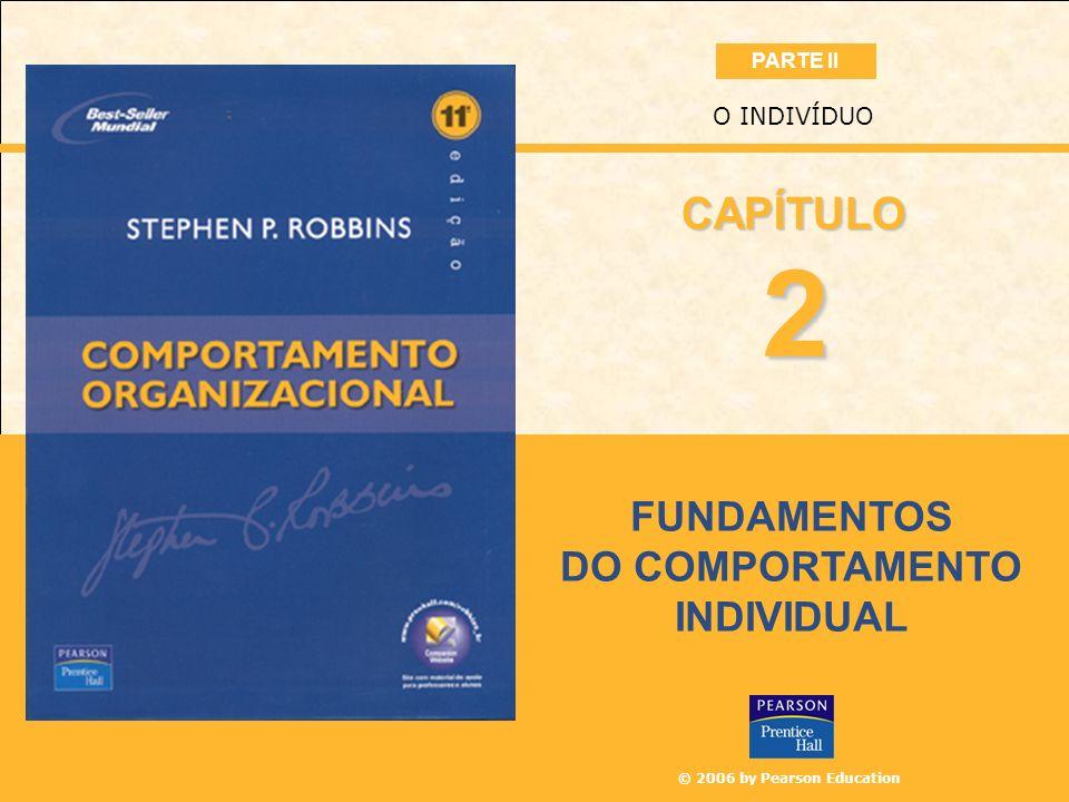 © 2006 by Pearson Education2–10 Conceitos básicos: Estímulo não-condicionado.