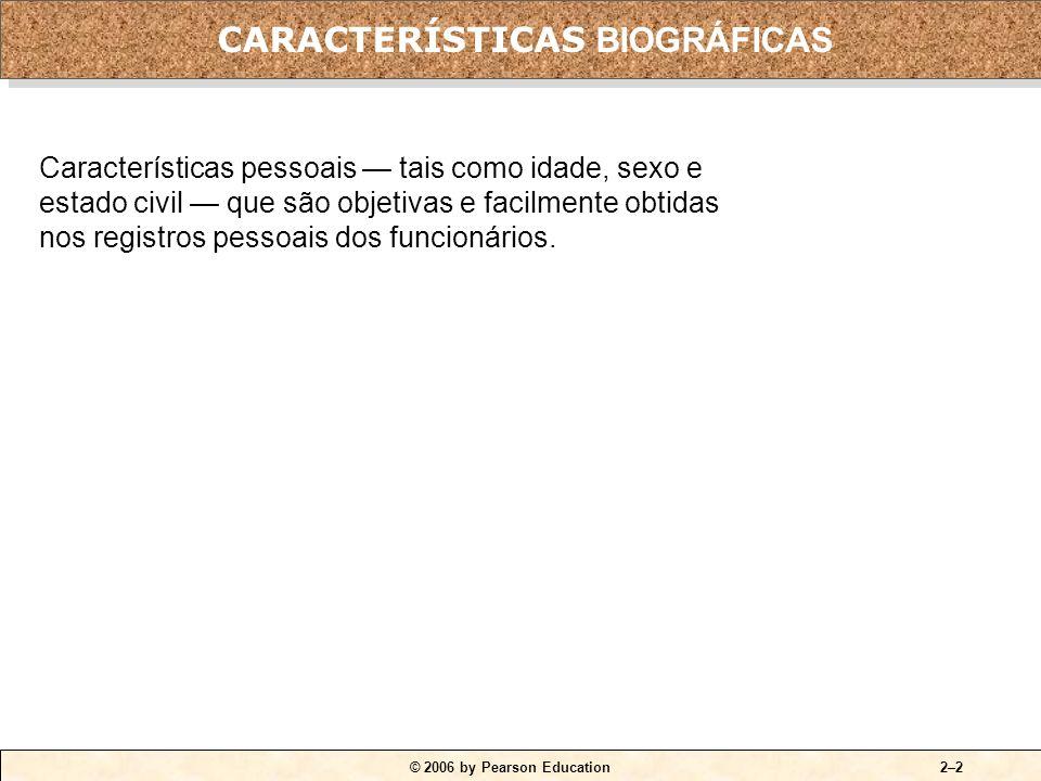 © 2006 by Pearson Education2–1 1.Definir as principais características biográficas. 2.Identificar dois tipos de habilidade. 3.Moldar o comportamento d