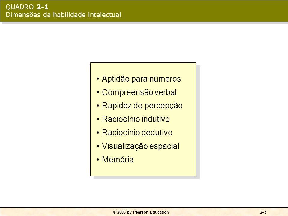 © 2006 by Pearson Education2–15 Reforço positivo Recompensa pelo comportamento desejado.