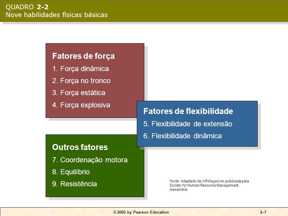 © 2006 by Pearson Education2–7 Outros fatores 7.Coordenação motora 8.