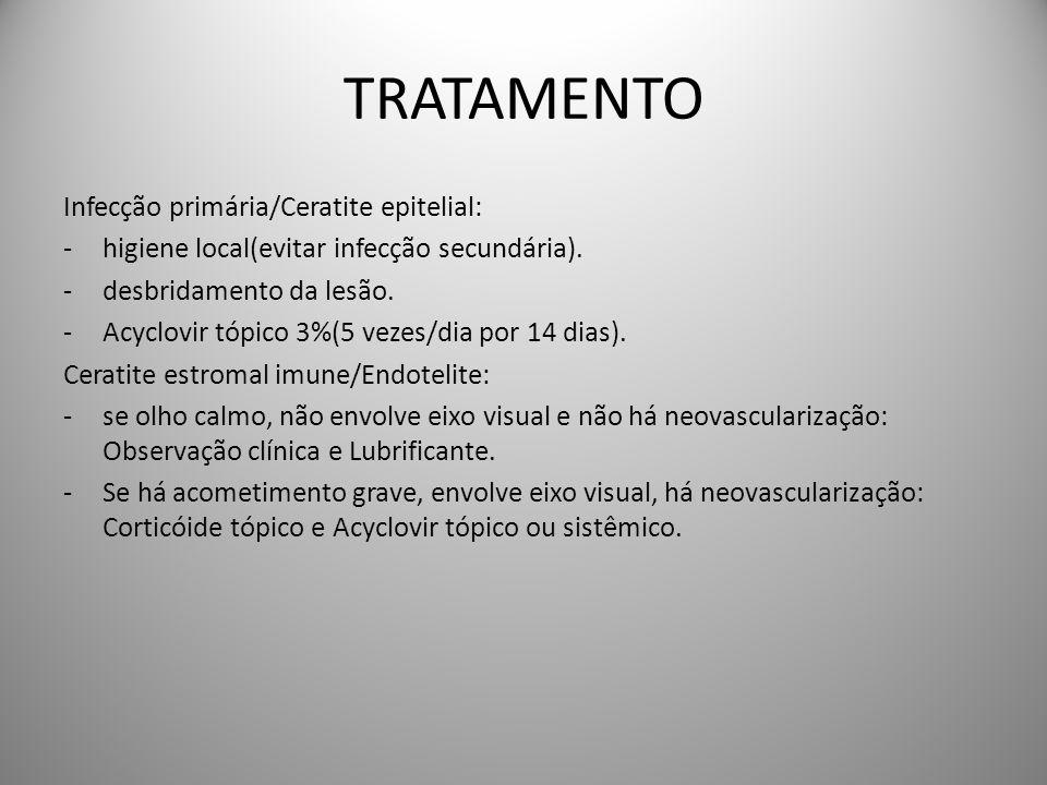 TRATAMENTO Infecção primária/Ceratite epitelial: -higiene local(evitar infecção secundária). -desbridamento da lesão. -Acyclovir tópico 3%(5 vezes/dia
