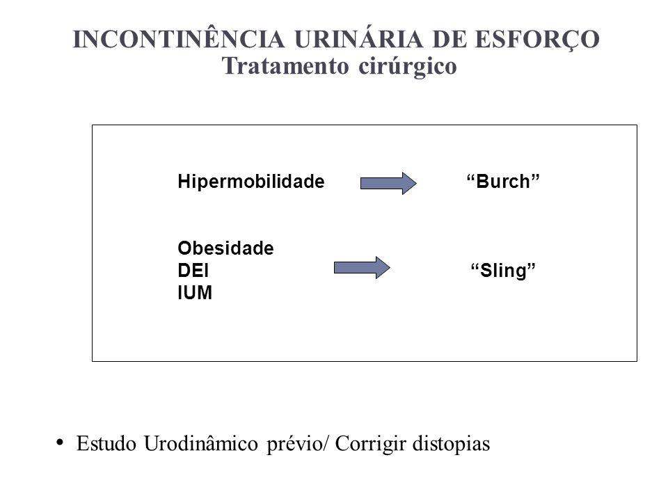INCONTINÊNCIA URINÁRIA DE ESFORÇO Tratamento cirúrgico Hipermobilidade Burch Obesidade DEI Sling IUM Estudo Urodinâmico prévio/ Corrigir distopias