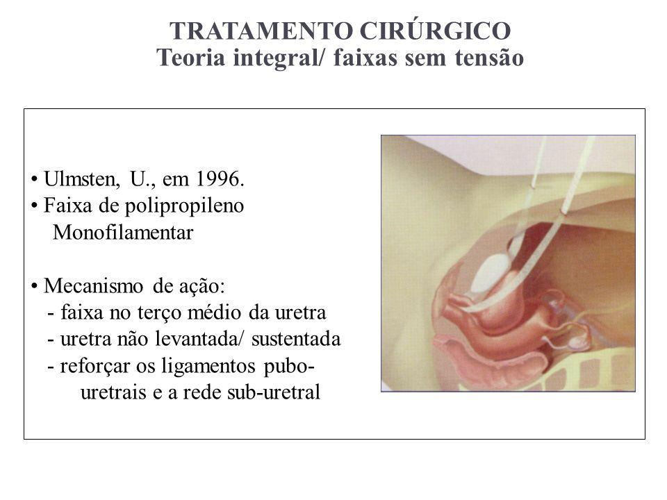 TRATAMENTO CIRÚRGICO Teoria integral/ faixas sem tensão Ulmsten, U., em 1996. Faixa de polipropileno Monofilamentar Mecanismo de ação: - faixa no terç