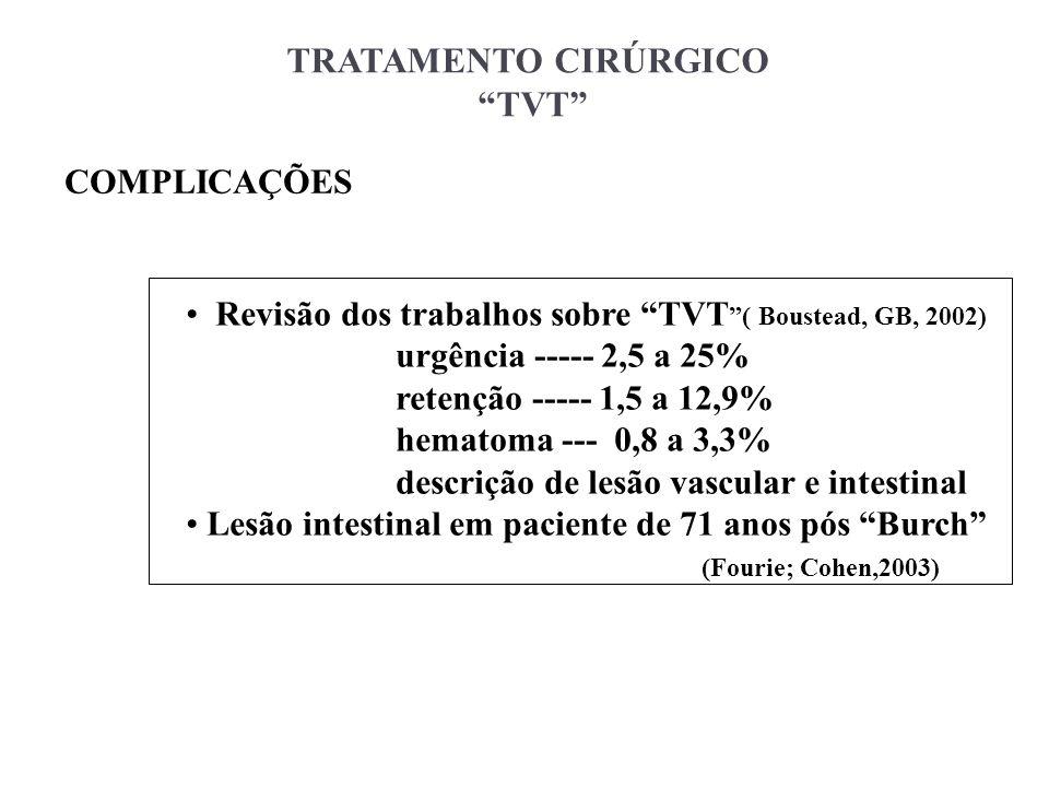 TRATAMENTO CIRÚRGICO TVT COMPLICAÇÕES Revisão dos trabalhos sobre TVT ( Boustead, GB, 2002) urgência ----- 2,5 a 25% retenção ----- 1,5 a 12,9% hemato