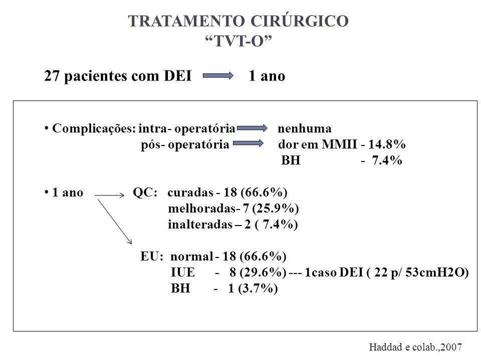 TRATAMENTO CIRÚRGICO TVT-O 27 pacientes com DEI 1 ano Complicações: intra- operatória nenhuma pós- operatória dor em MMII - 14.8% BH - 7.4% 1 ano QC: