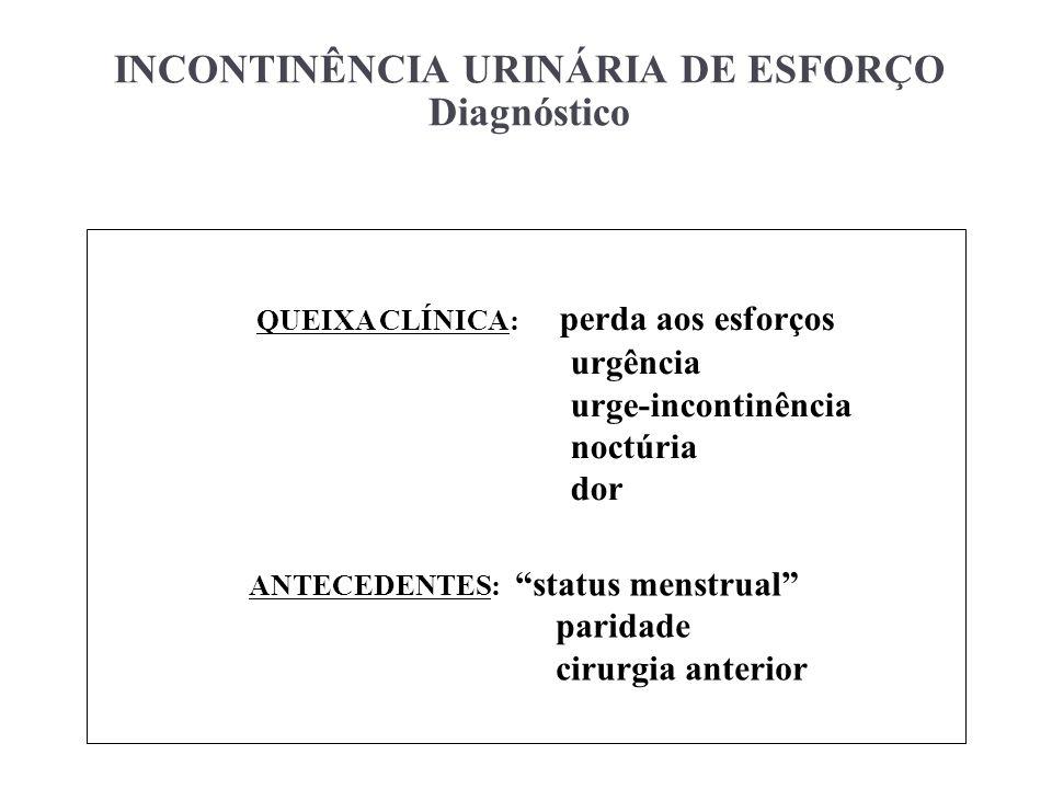 INCONTINÊNCIA URINÁRIA DE ESFORÇO Diagnóstico QUEIXA CLÍNICA: perda aos esforços urgência urge-incontinência noctúria dor ANTECEDENTES: status menstru