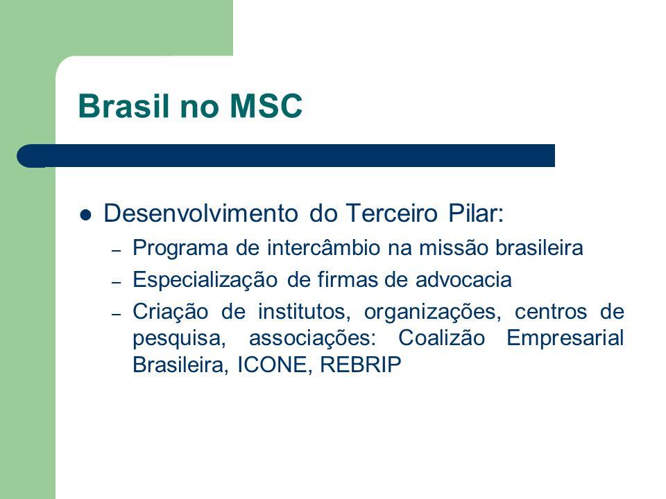 Brasil no MSC Desenvolvimento do Terceiro Pilar: – Programa de intercâmbio na missão brasileira – Especialização de firmas de advocacia – Criação de i