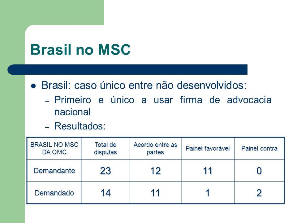 Brasil no MSC Brasil: caso único entre não desenvolvidos: – Primeiro e único a usar firma de advocacia nacional – Resultados: BRASIL NO MSC DA OMC Tot