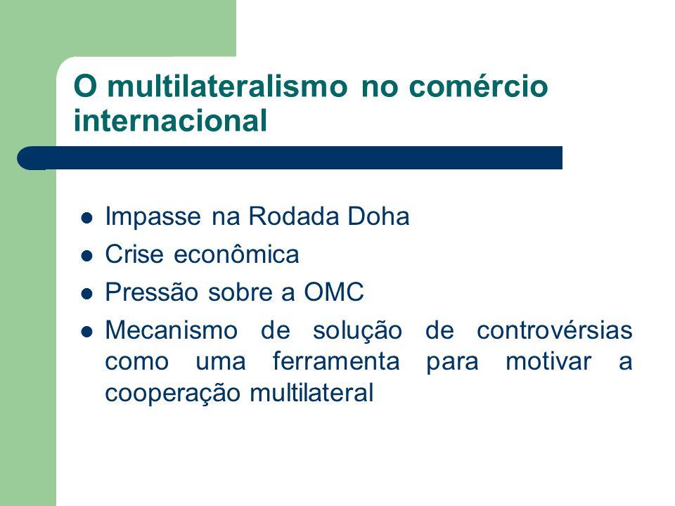 O multilateralismo no comércio internacional Impasse na Rodada Doha Crise econômica Pressão sobre a OMC Mecanismo de solução de controvérsias como uma