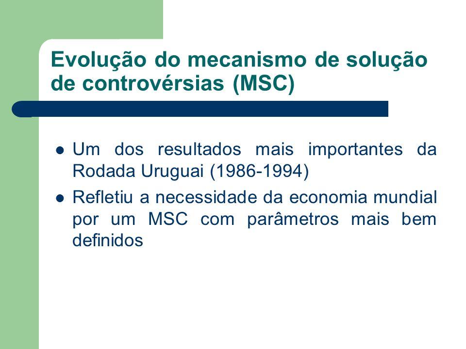 Evolução do mecanismo de solução de controvérsias (MSC) Um dos resultados mais importantes da Rodada Uruguai (1986-1994) Refletiu a necessidade da eco
