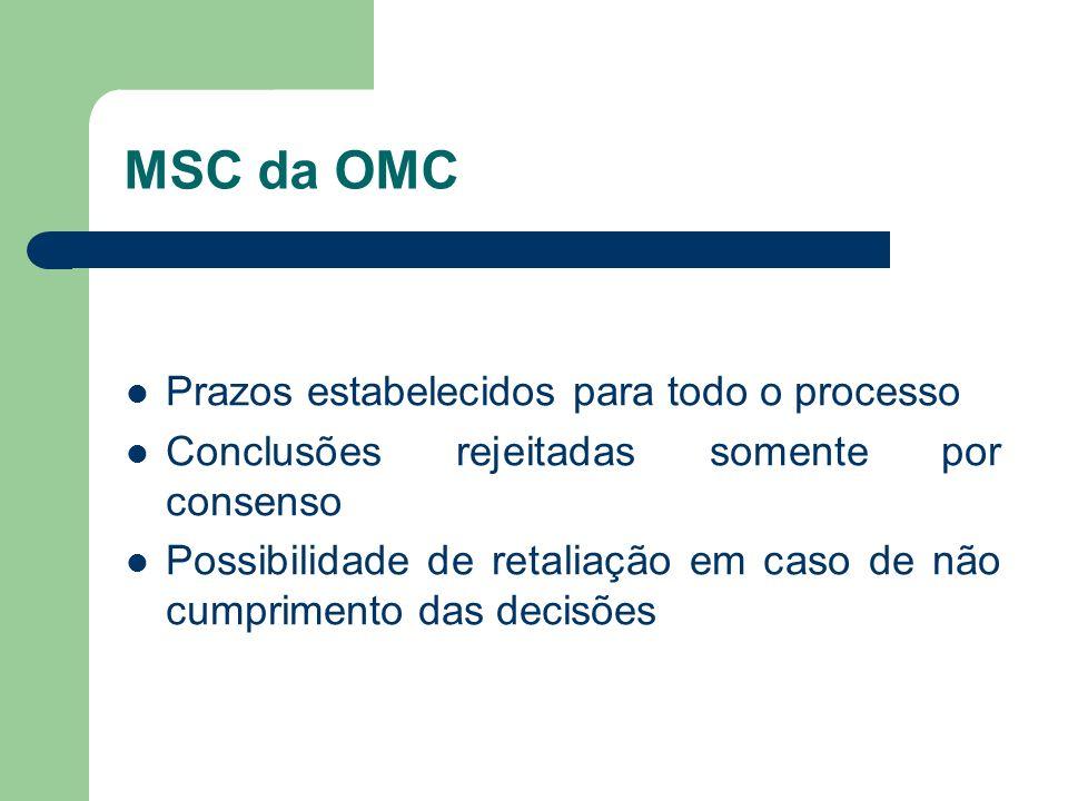 MSC da OMC Prazos estabelecidos para todo o processo Conclusões rejeitadas somente por consenso Possibilidade de retaliação em caso de não cumprimento