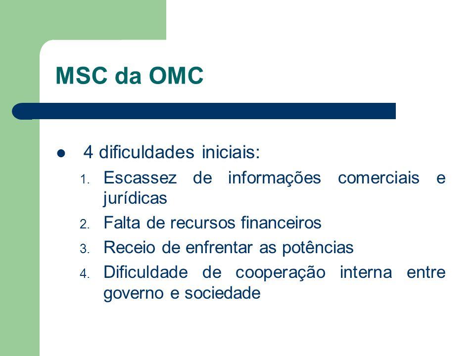 MSC da OMC 4 dificuldades iniciais: 1. Escassez de informações comerciais e jurídicas 2. Falta de recursos financeiros 3. Receio de enfrentar as potên