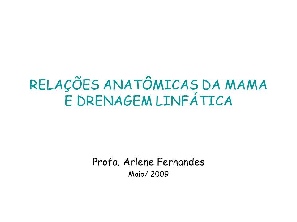 RELAÇÕES ANATÔMICAS DA MAMA E DRENAGEM LINFÁTICA Profa. Arlene Fernandes Maio/ 2009