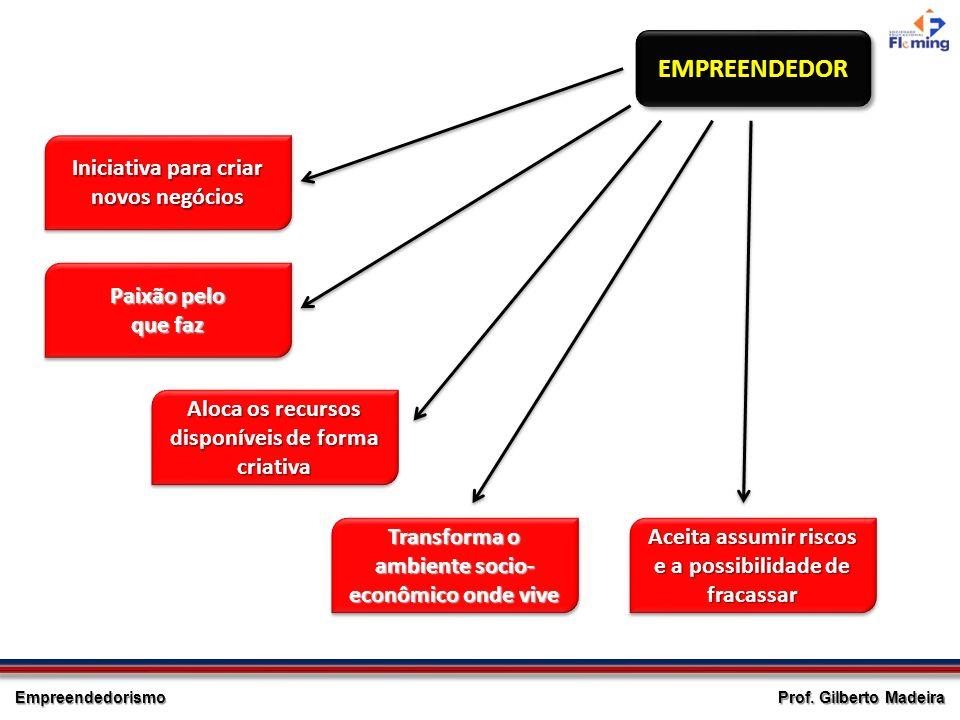 Empreendedorismo Prof. Gilberto Madeira Iniciativa para criar novos negócios Paixão pelo que faz Paixão pelo que faz Aloca os recursos disponíveis de