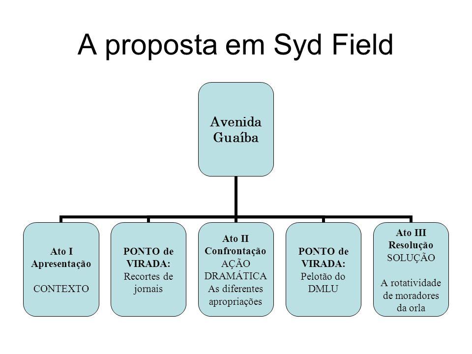 A proposta em Syd Field Avenida Guaíba Ato I Apresentação CONTEXTO PONTO de VIRADA: Recortes de jornais Ato II Confrontação AÇÃO DRAMÁTICA As diferent