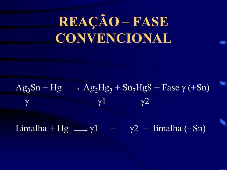 REAÇÃO – FASE CONVENCIONAL Ag 3 Sn + Hg Ag 2 Hg 3 + Sn 7 Hg8 + Fase (+Sn) 1 2 Limalha + Hg 1 + 2 + limalha (+Sn)