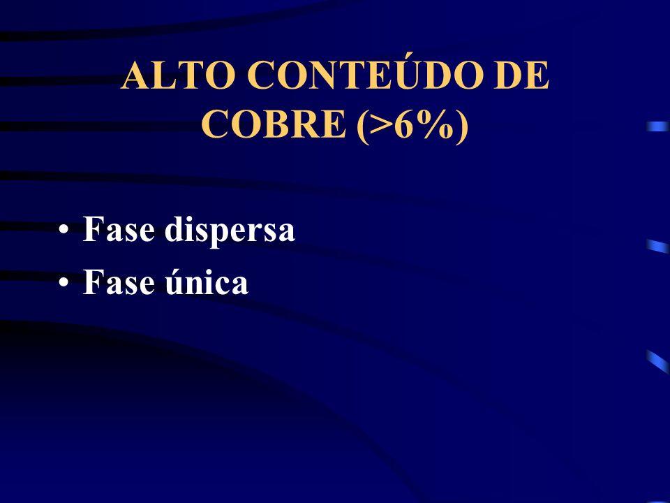 ALTO CONTEÚDO DE COBRE (>6%) Fase dispersa Fase única