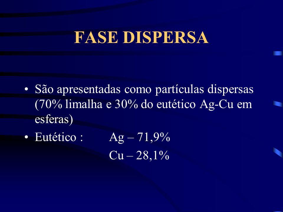 FASE DISPERSA São apresentadas como partículas dispersas (70% limalha e 30% do eutético Ag-Cu em esferas) Eutético : Ag – 71,9% Cu – 28,1%