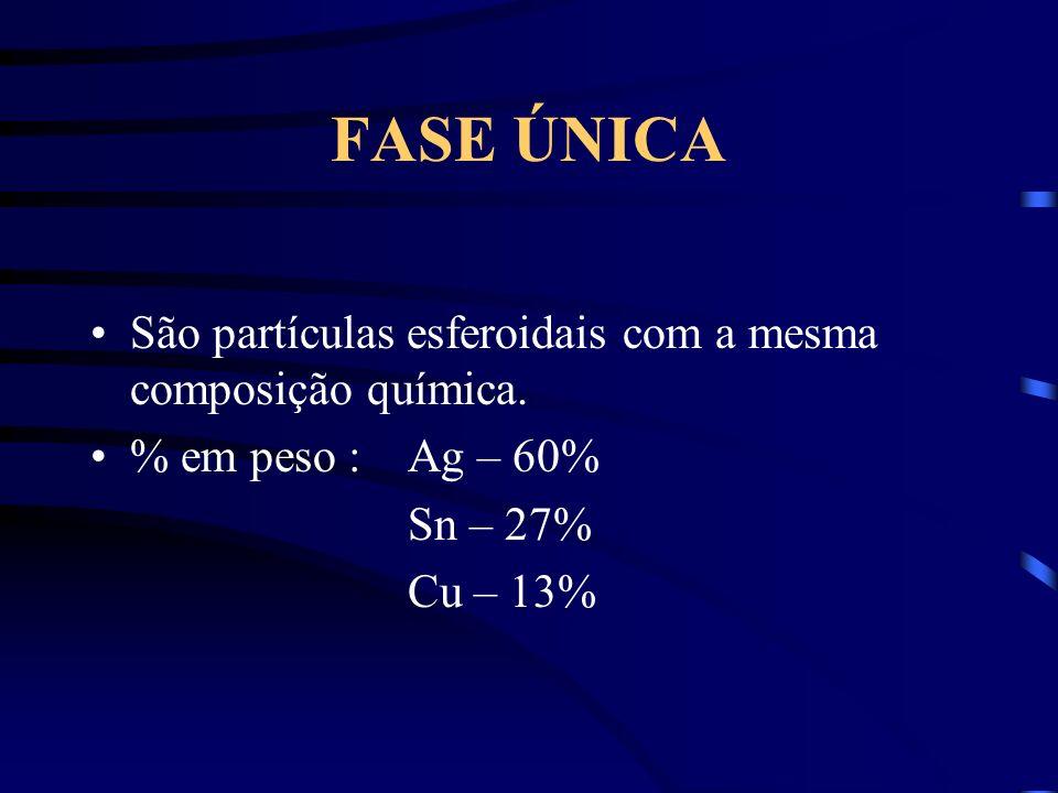 FASE ÚNICA São partículas esferoidais com a mesma composição química. % em peso :Ag – 60% Sn – 27% Cu – 13%