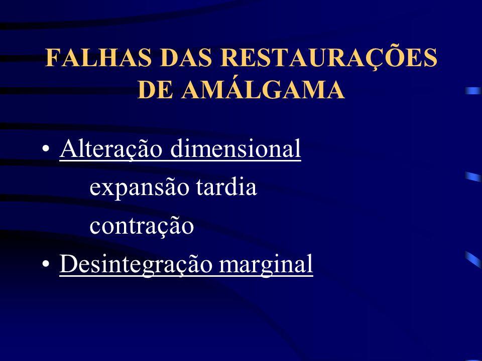 FALHAS DAS RESTAURAÇÕES DE AMÁLGAMA Alteração dimensional expansão tardia contração Desintegração marginal