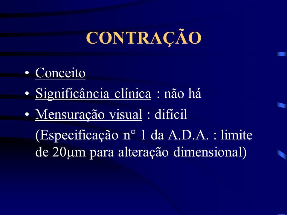 CONTRAÇÃO Conceito Significância clínica : não há Mensuração visual : difícil (Especificação n° 1 da A.D.A. : limite de 20 m para alteração dimensiona