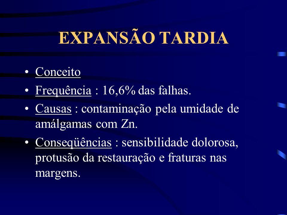 EXPANSÃO TARDIA Conceito Frequência : 16,6% das falhas.