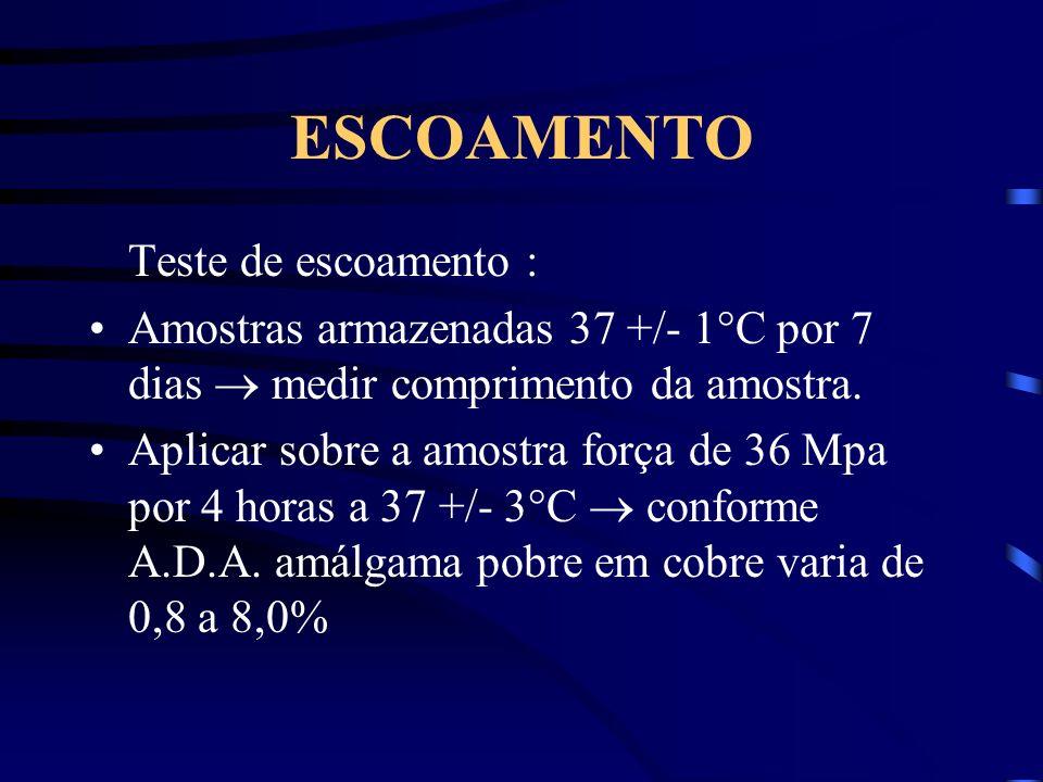 ESCOAMENTO Teste de escoamento : Amostras armazenadas 37 +/- 1°C por 7 dias medir comprimento da amostra. Aplicar sobre a amostra força de 36 Mpa por