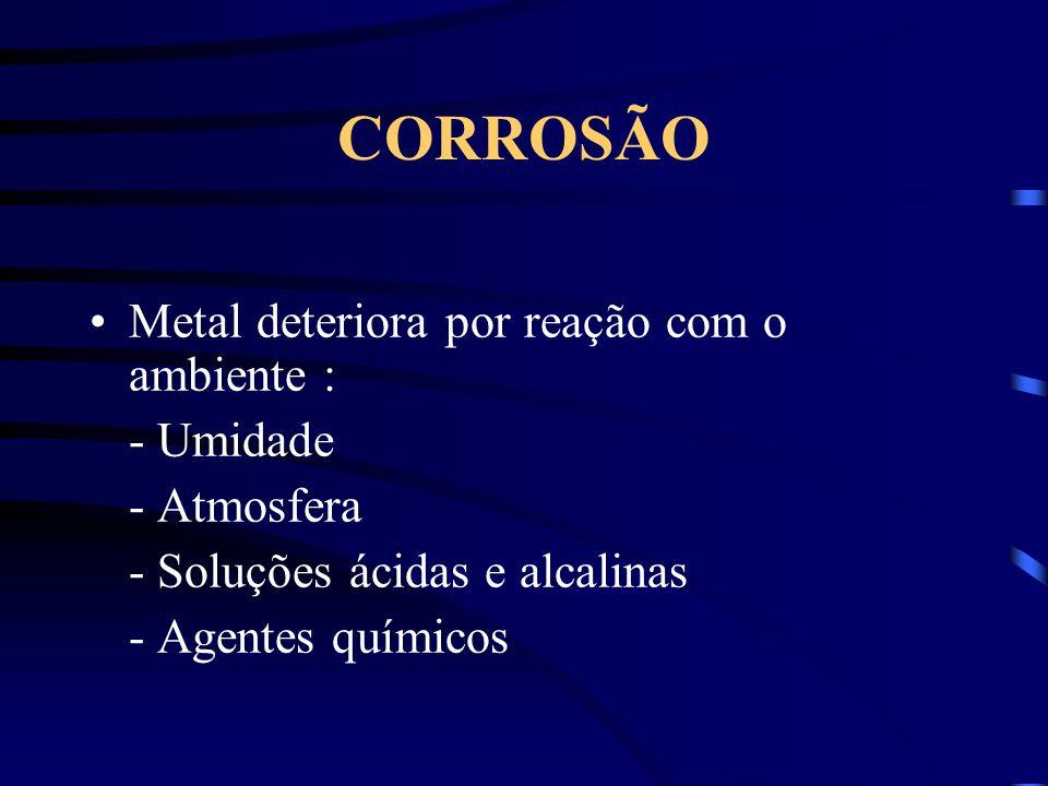 CORROSÃO Metal deteriora por reação com o ambiente : - Umidade - Atmosfera - Soluções ácidas e alcalinas - Agentes químicos