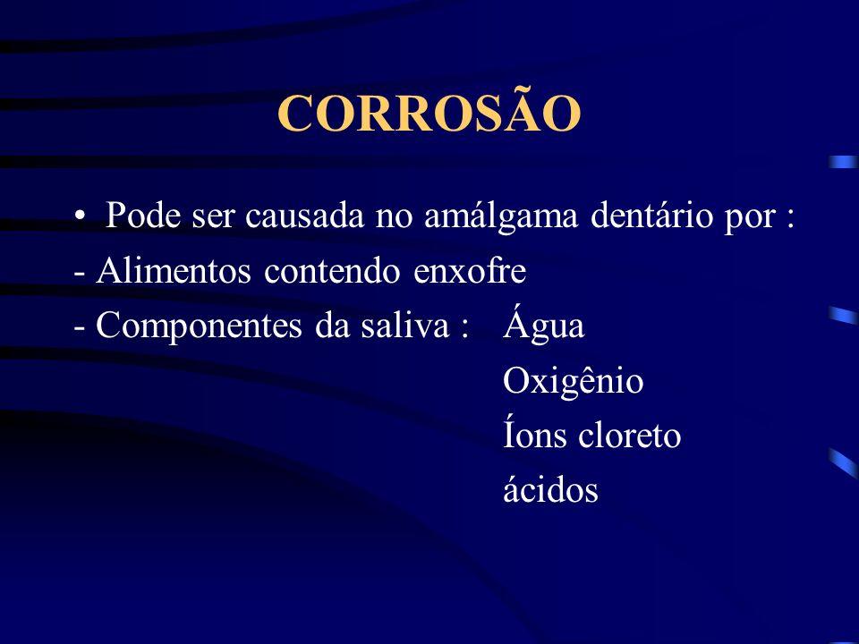 CORROSÃO Pode ser causada no amálgama dentário por : - Alimentos contendo enxofre - Componentes da saliva :Água Oxigênio Íons cloreto ácidos