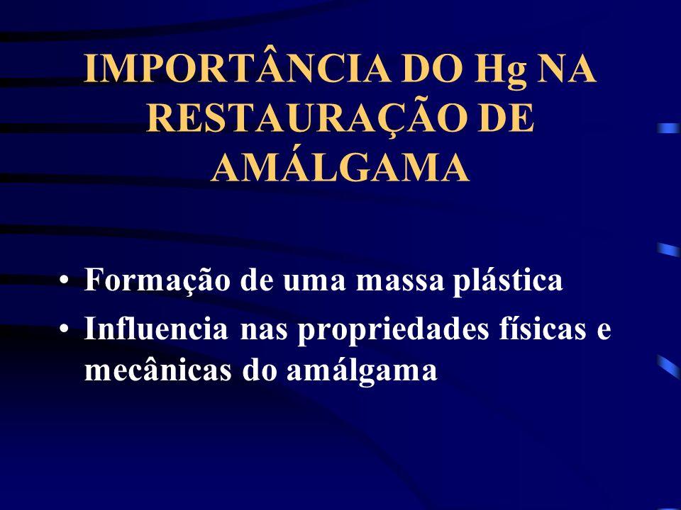 IMPORTÂNCIA DO Hg NA RESTAURAÇÃO DE AMÁLGAMA Formação de uma massa plástica Influencia nas propriedades físicas e mecânicas do amálgama