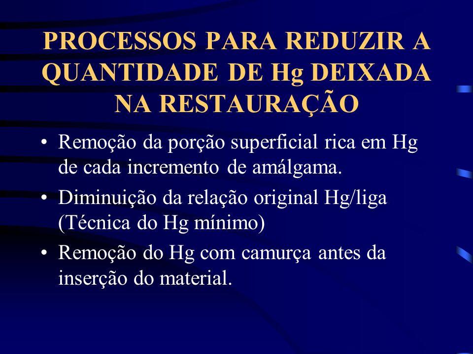 PROCESSOS PARA REDUZIR A QUANTIDADE DE Hg DEIXADA NA RESTAURAÇÃO Remoção da porção superficial rica em Hg de cada incremento de amálgama. Diminuição d