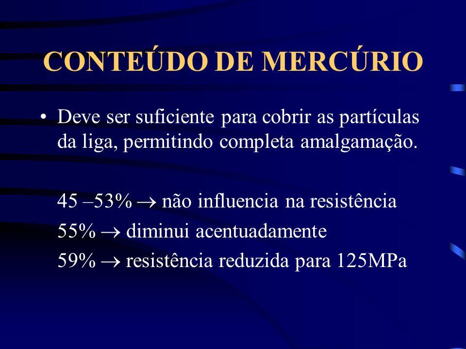 CONTEÚDO DE MERCÚRIO Deve ser suficiente para cobrir as partículas da liga, permitindo completa amalgamação. 45 –53% não influencia na resistência 55%