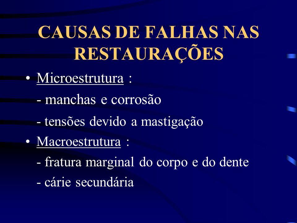 CAUSAS DE FALHAS NAS RESTAURAÇÕES Microestrutura : - manchas e corrosão - tensões devido a mastigação Macroestrutura : - fratura marginal do corpo e d