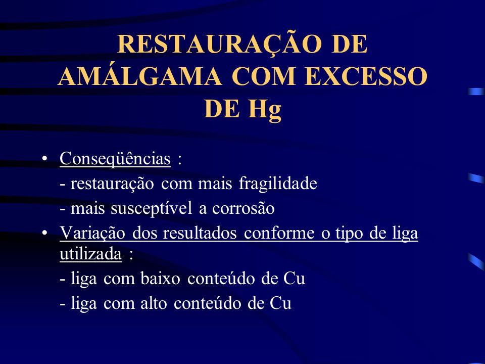 RESTAURAÇÃO DE AMÁLGAMA COM EXCESSO DE Hg Conseqüências : - restauração com mais fragilidade - mais susceptível a corrosão Variação dos resultados conforme o tipo de liga utilizada : - liga com baixo conteúdo de Cu - liga com alto conteúdo de Cu
