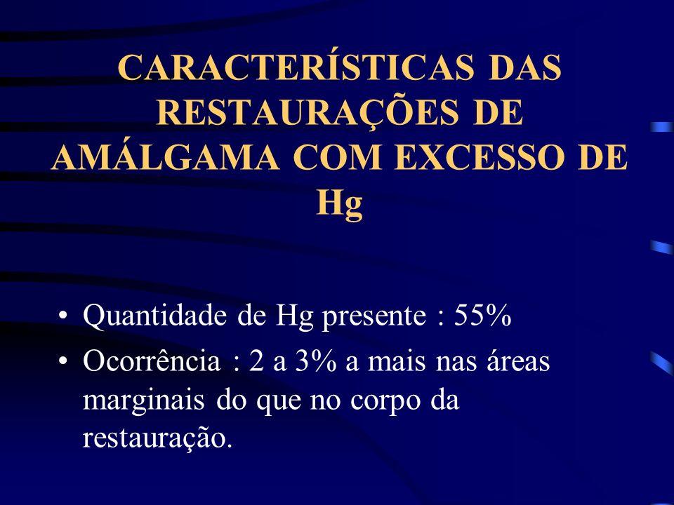 CARACTERÍSTICAS DAS RESTAURAÇÕES DE AMÁLGAMA COM EXCESSO DE Hg Quantidade de Hg presente : 55% Ocorrência : 2 a 3% a mais nas áreas marginais do que n