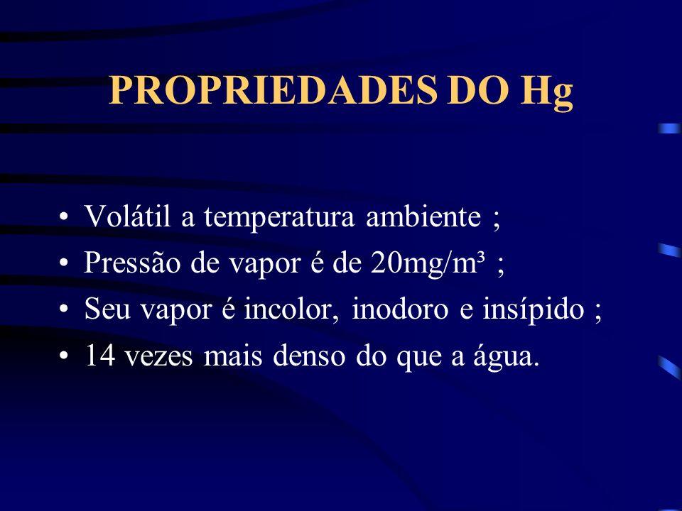 PROPRIEDADES DO Hg Volátil a temperatura ambiente ; Pressão de vapor é de 20mg/m³ ; Seu vapor é incolor, inodoro e insípido ; 14 vezes mais denso do q