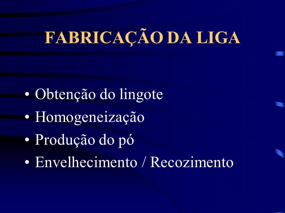 FABRICAÇÃO DA LIGA Obtenção do lingote Homogeneização Produção do pó Envelhecimento / Recozimento